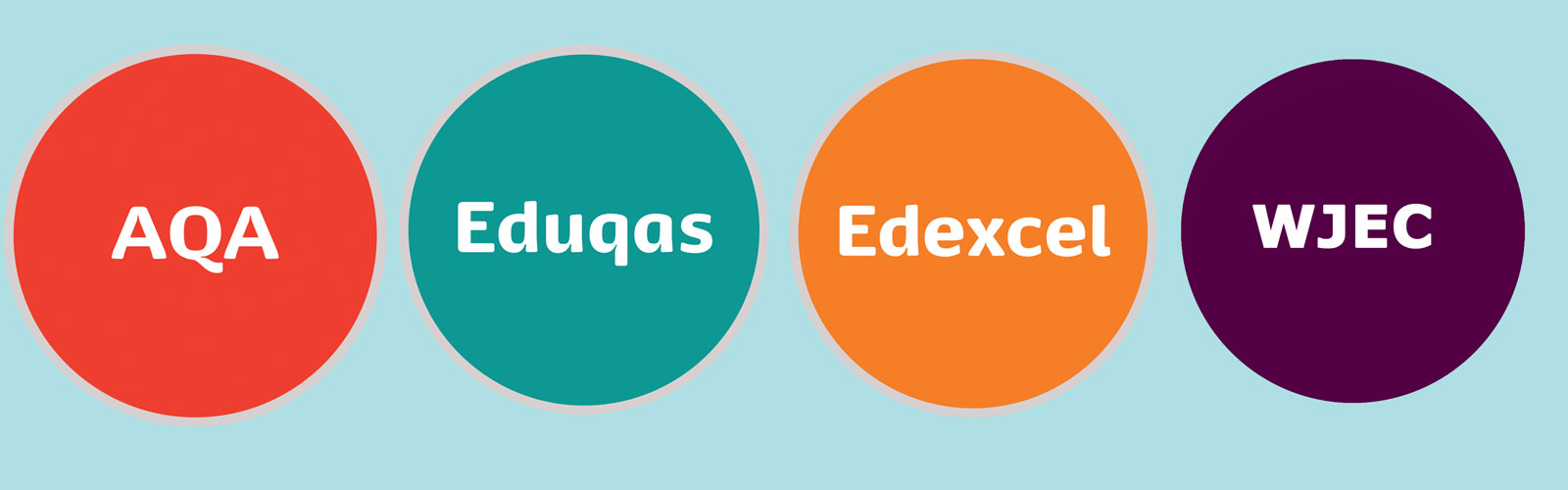 CAFOD resources for GCSE RE for AQA, Eduqas, Edexcel and WJEC.