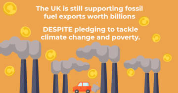 Graphic showing the UK is still supporting fossil fuel exports worth billions